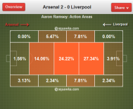 ramsey map liverpool