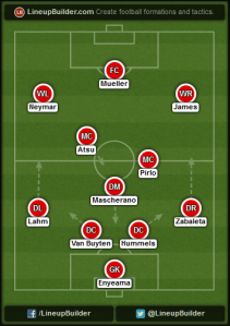 World Cup XI