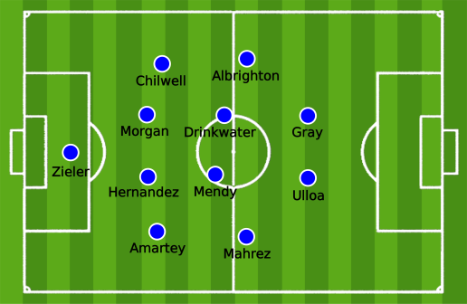 Leicester line up