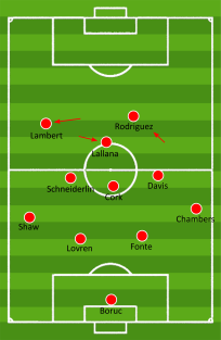 southampton-front-3-movement-example